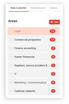Overview your GDPR compliance by areas