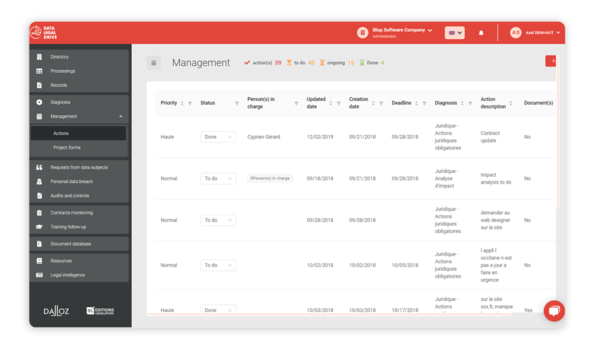 With DATA LEGAL DRIVE, manage your gdpr compliance easily