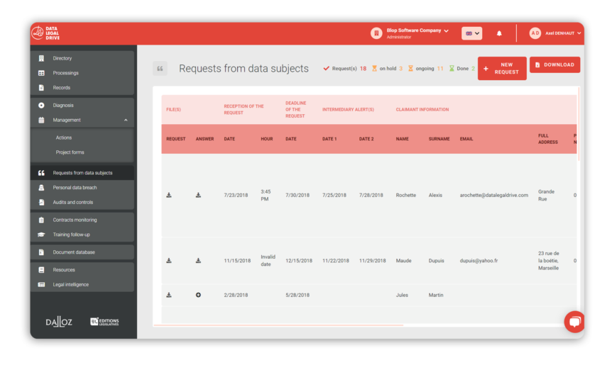 Manage the requests from data subjects GDPR
